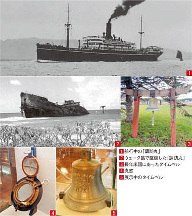 Suwa Maru bell